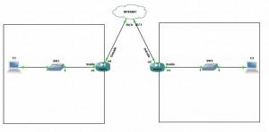 topology2